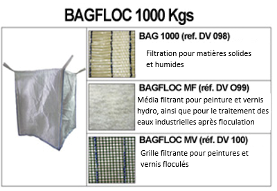 BAGFLOC-1000Kgs-French